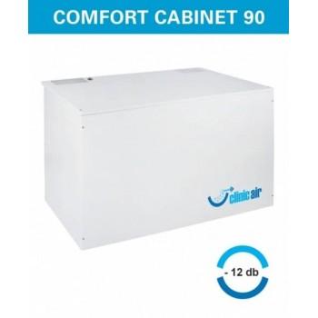 Carcasa de insonorizare Compresor Clinic Air 6.90